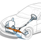 problemas-com-amortecedores-sp-auto-mecanica-